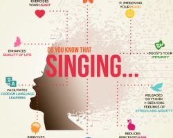 Singing study: The nature and nurture of singing ability