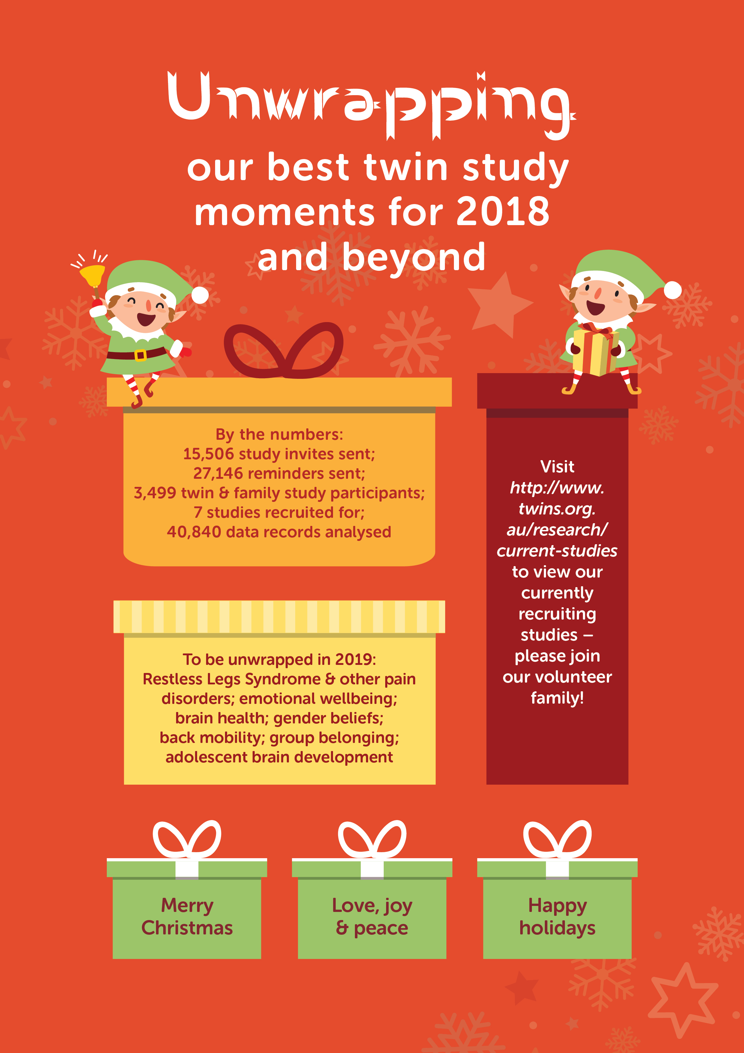 TRA Christmas Infographic